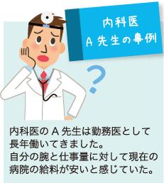 内科医A先生